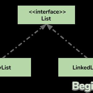 ArrayList en java con programas de ejemplo