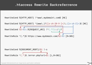 htaccess RewriteRule, mod_rewrite, RewriteCond & Redirect 301